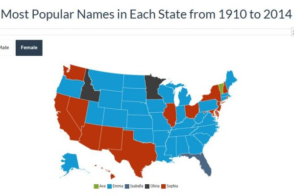 Most Popular Names in Each State from 1910 to 2014
