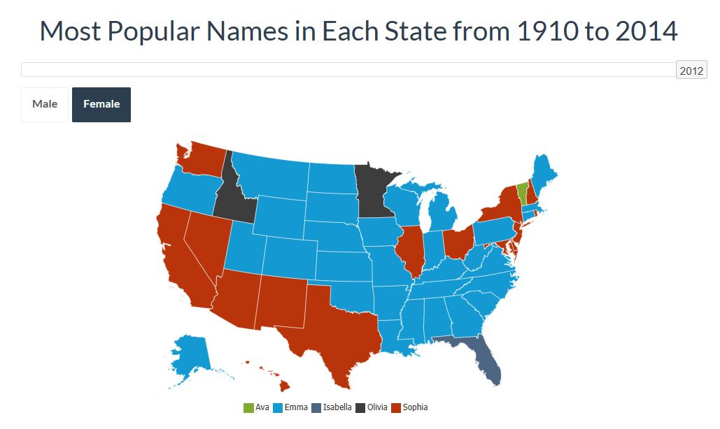 Most Popular Names in Each State